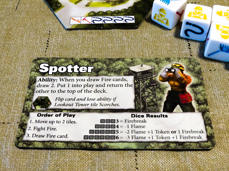 Hotshots board game review - character card