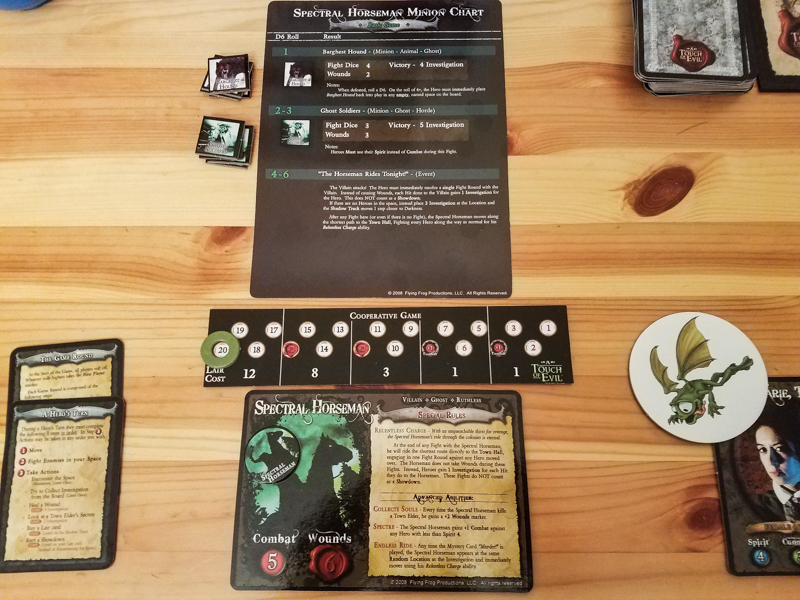 A Touch of Evil review - villain sheet and minion chart