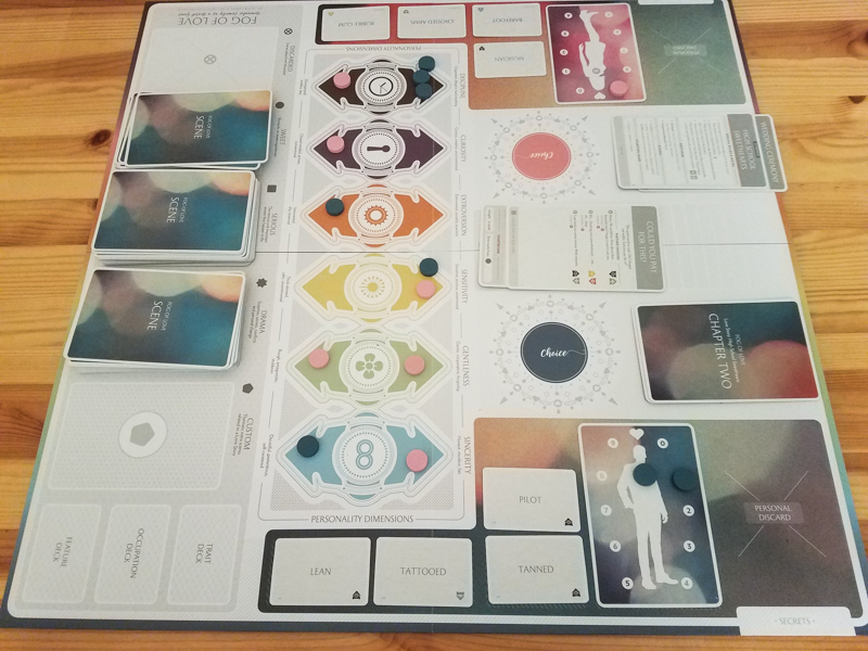 Fog of Love review - board setup