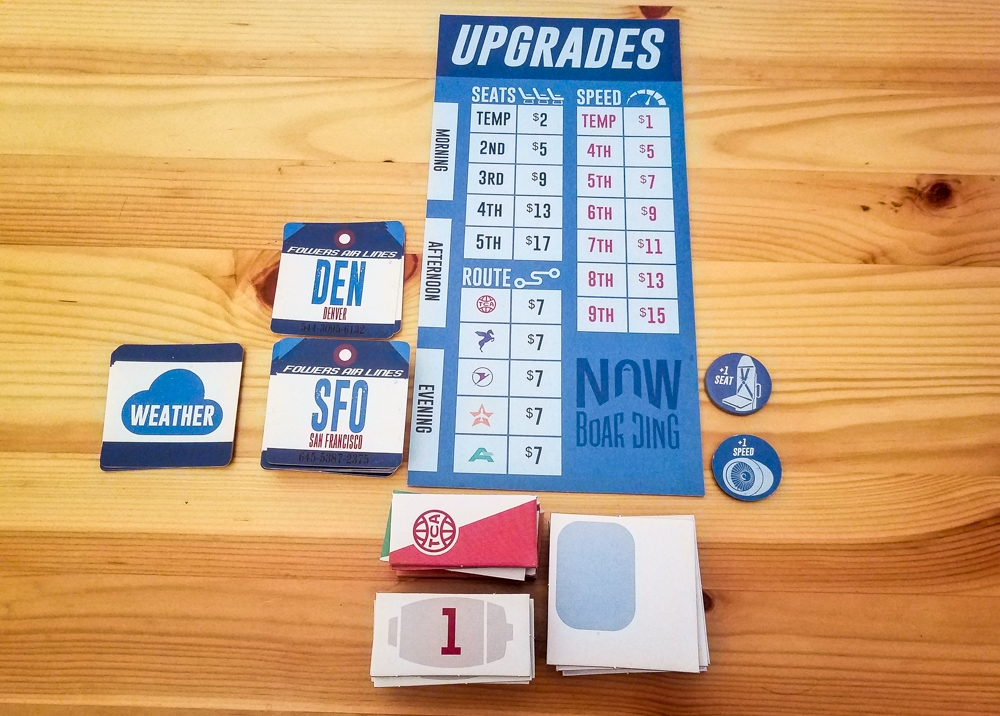 Now Boarding review - upgrades